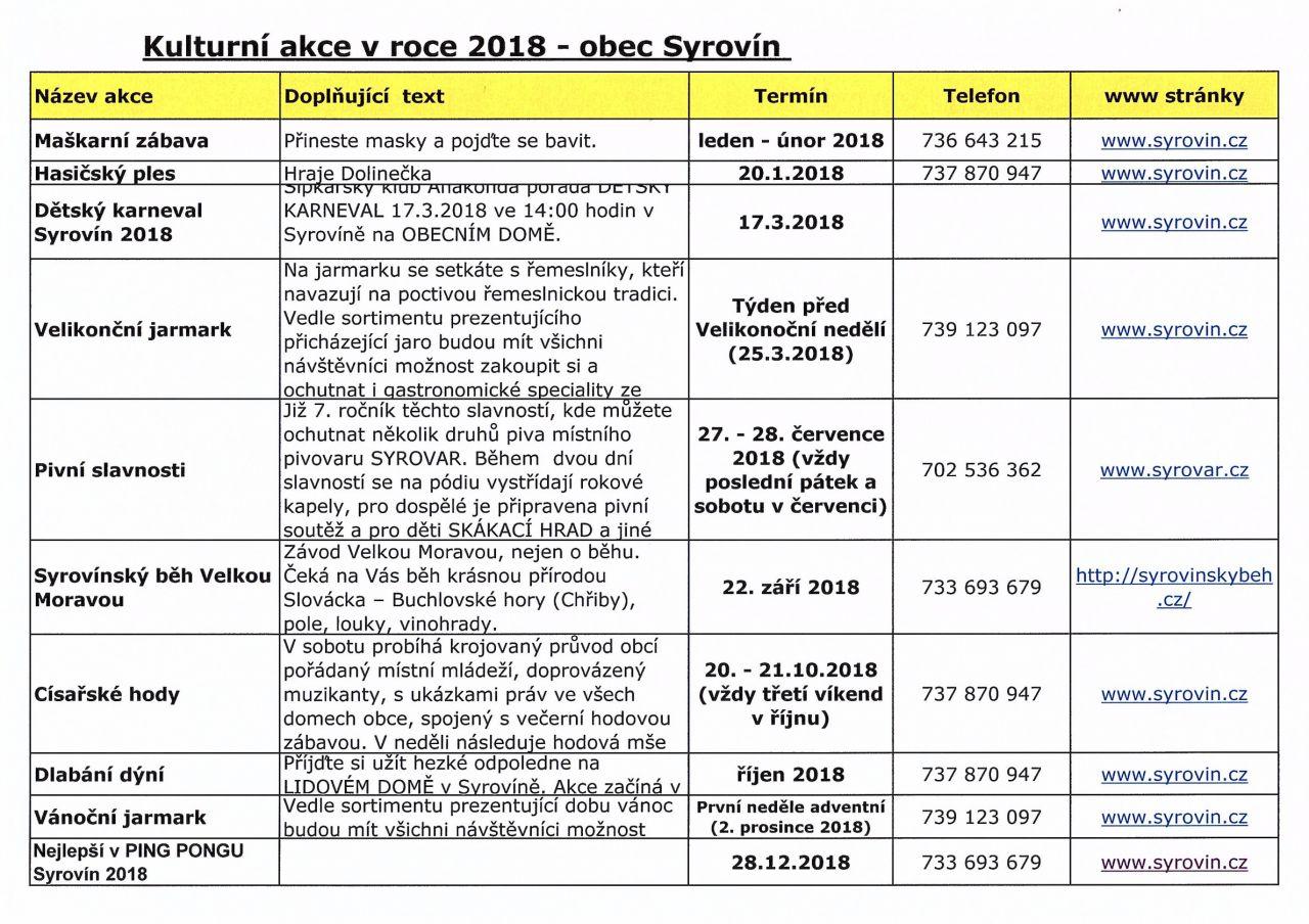 Seznam akcí v obci Syrovín pro rok 2018